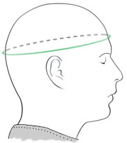 Measuring your head for a helmet